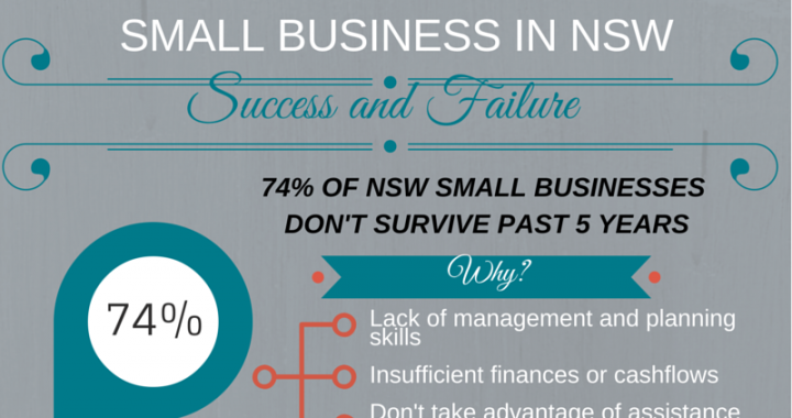 Infographic-Peer-Business-Consulting-NSW-Small-Business-cropped.png