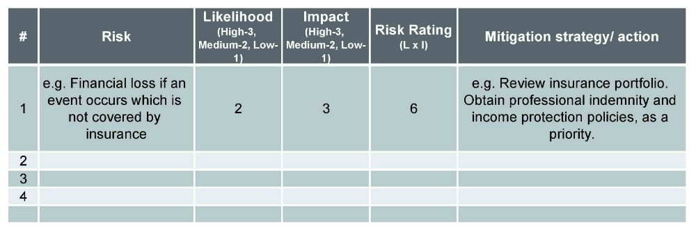 Risk table-peer-business-consulting